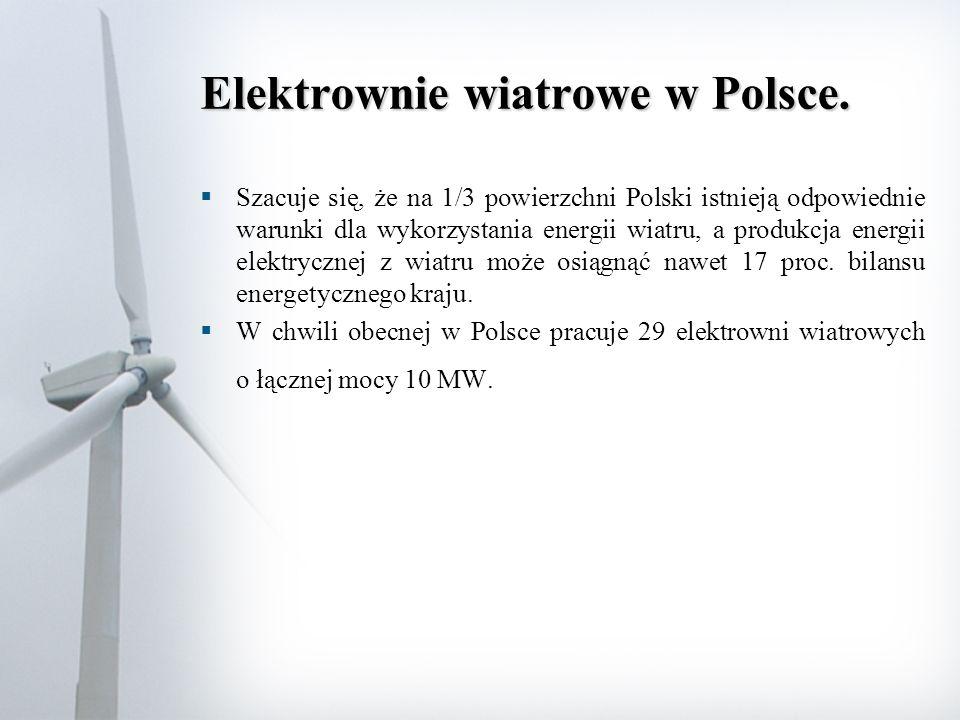 Elektrownie wiatrowe w Polsce.