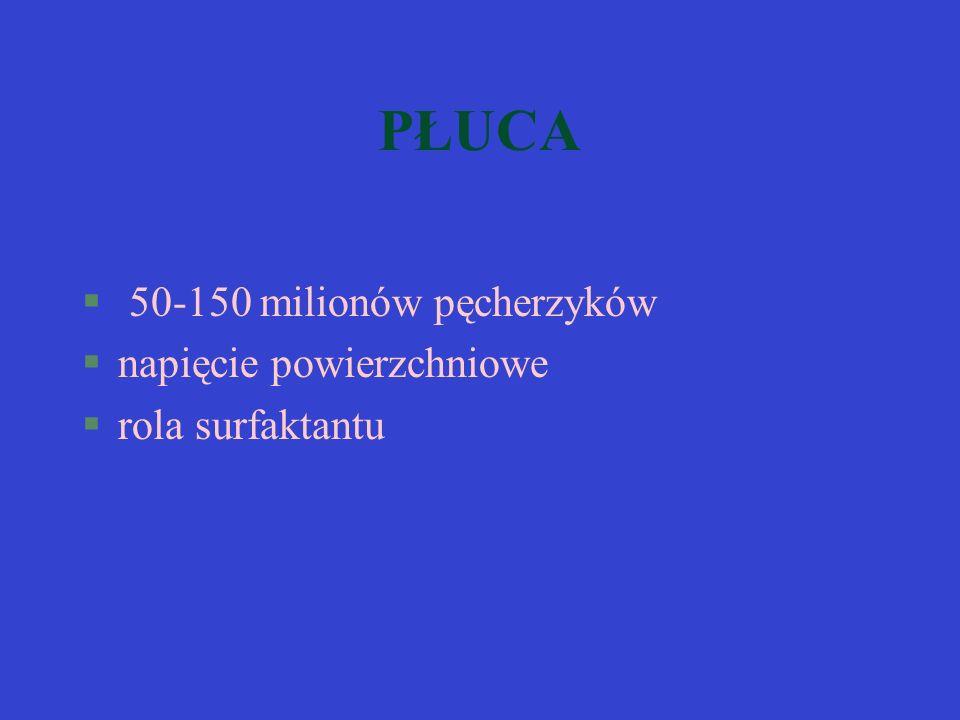 PŁUCA 50-150 milionów pęcherzyków napięcie powierzchniowe