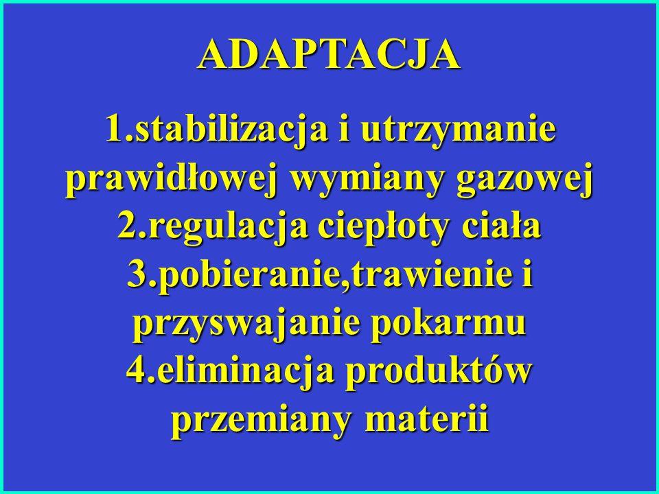 ADAPTACJA 1.stabilizacja i utrzymanie prawidłowej wymiany gazowej