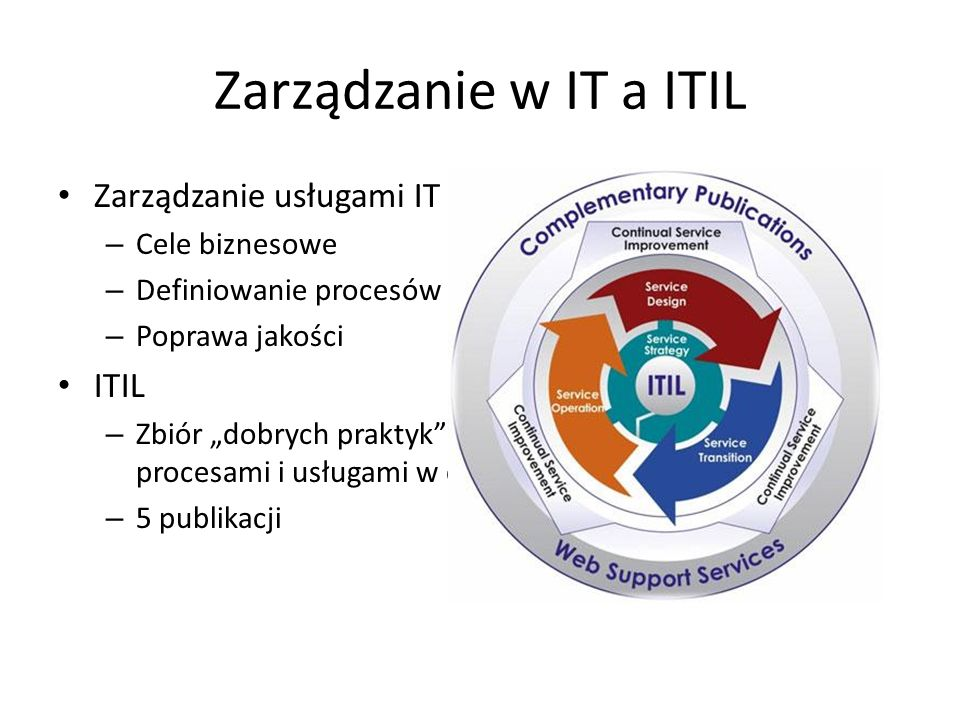 Zarządzanie w IT a ITIL Zarządzanie usługami IT ITIL Cele biznesowe