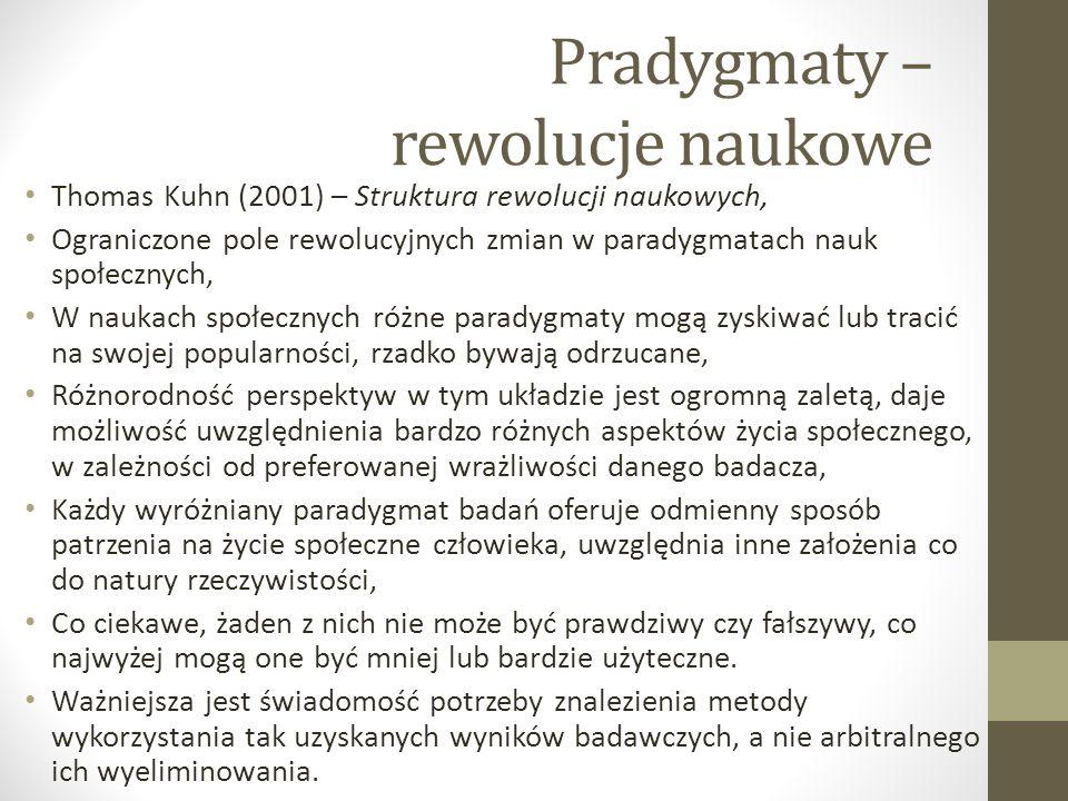 Pradygmaty – rewolucje naukowe