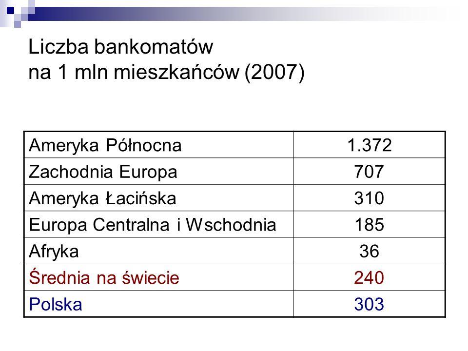 Liczba bankomatów na 1 mln mieszkańców (2007)