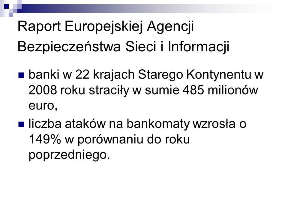 Raport Europejskiej Agencji Bezpieczeństwa Sieci i Informacji