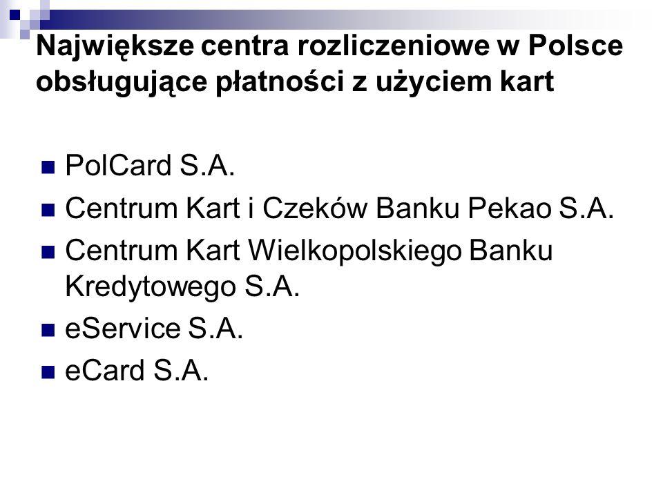 Największe centra rozliczeniowe w Polsce obsługujące płatności z użyciem kart