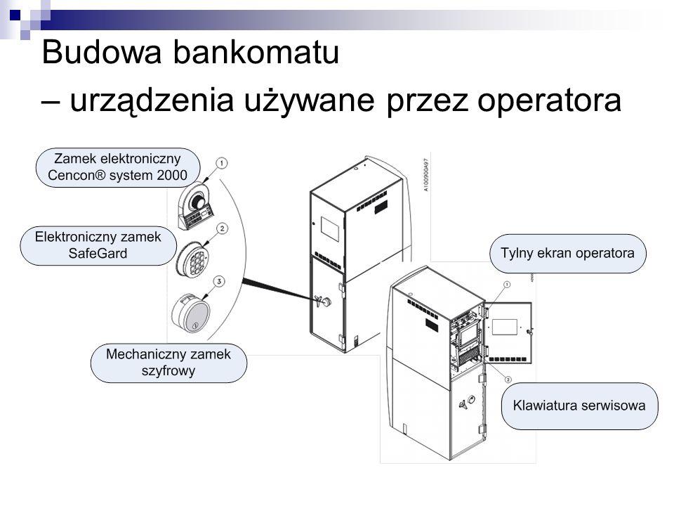Budowa bankomatu – urządzenia używane przez operatora