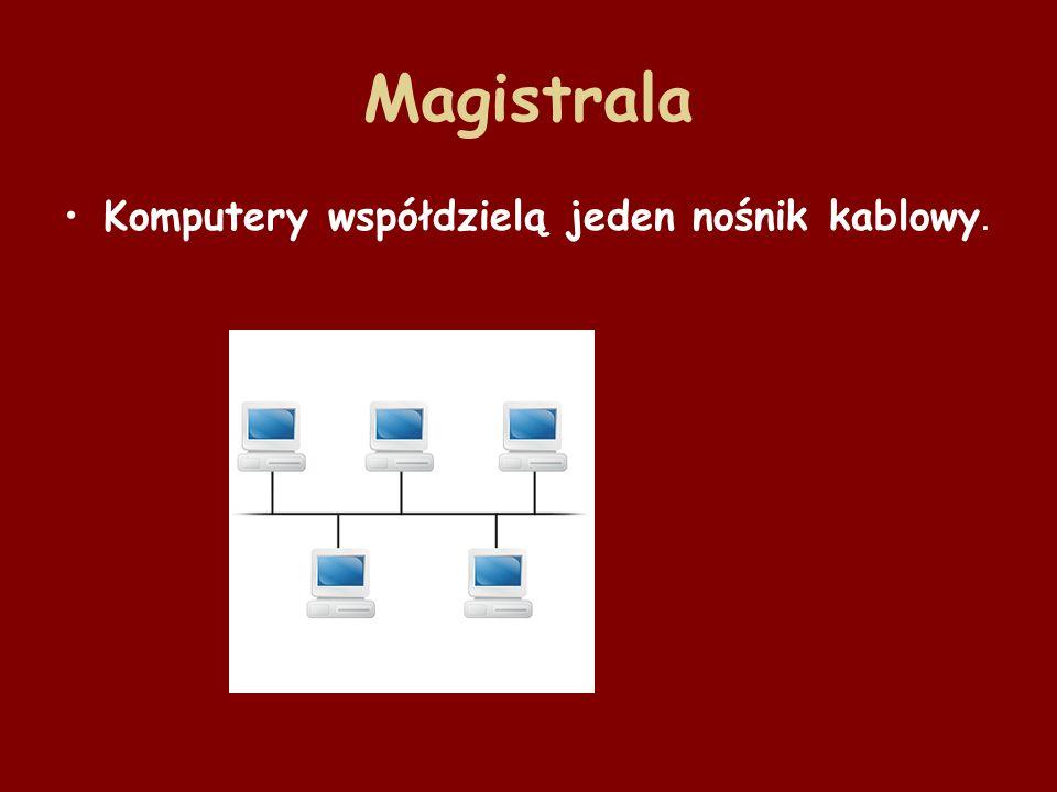 Magistrala Komputery współdzielą jeden nośnik kablowy.