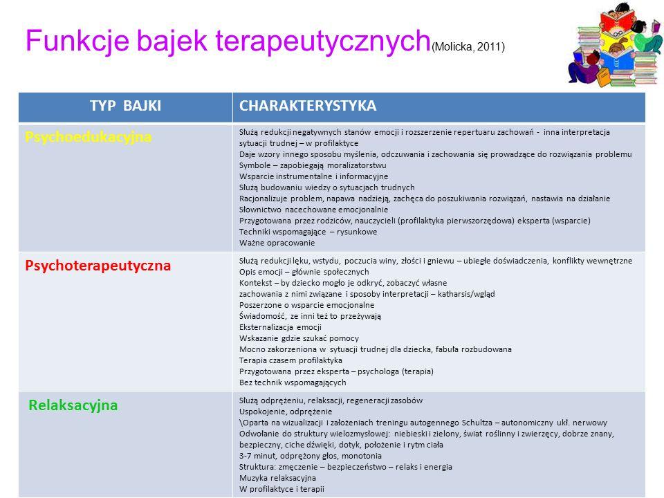 Funkcje bajek terapeutycznych(Molicka, 2011)