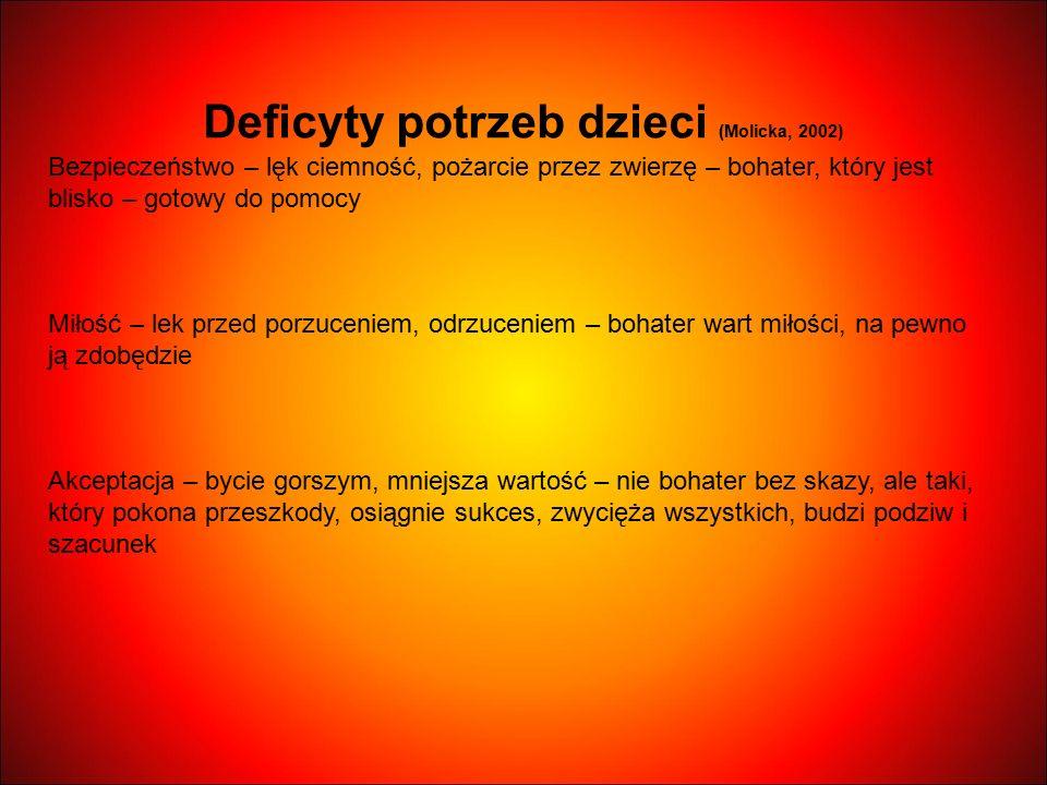 Deficyty potrzeb dzieci (Molicka, 2002)
