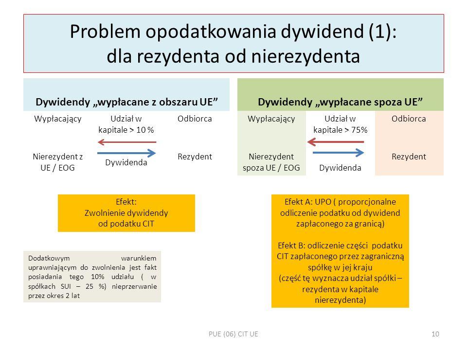 Problem opodatkowania dywidend (1): dla rezydenta od nierezydenta