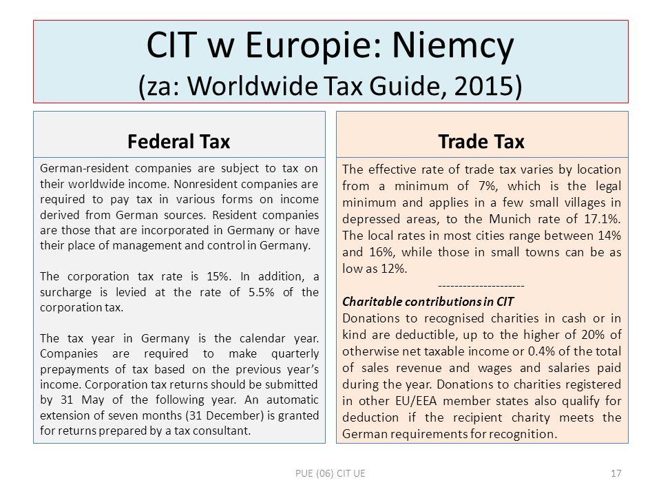 CIT w Europie: Niemcy (za: Worldwide Tax Guide, 2015)