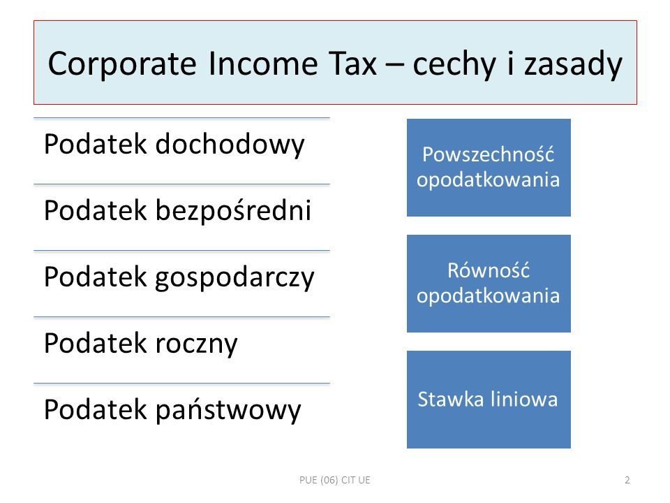 Corporate Income Tax – cechy i zasady