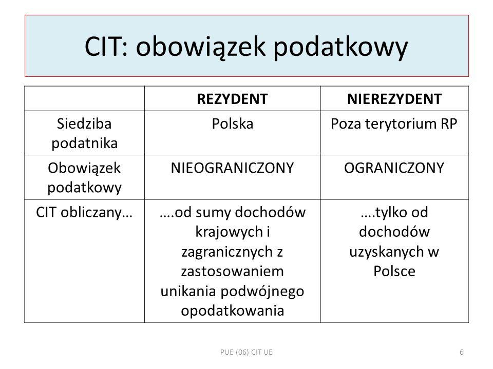 CIT: obowiązek podatkowy