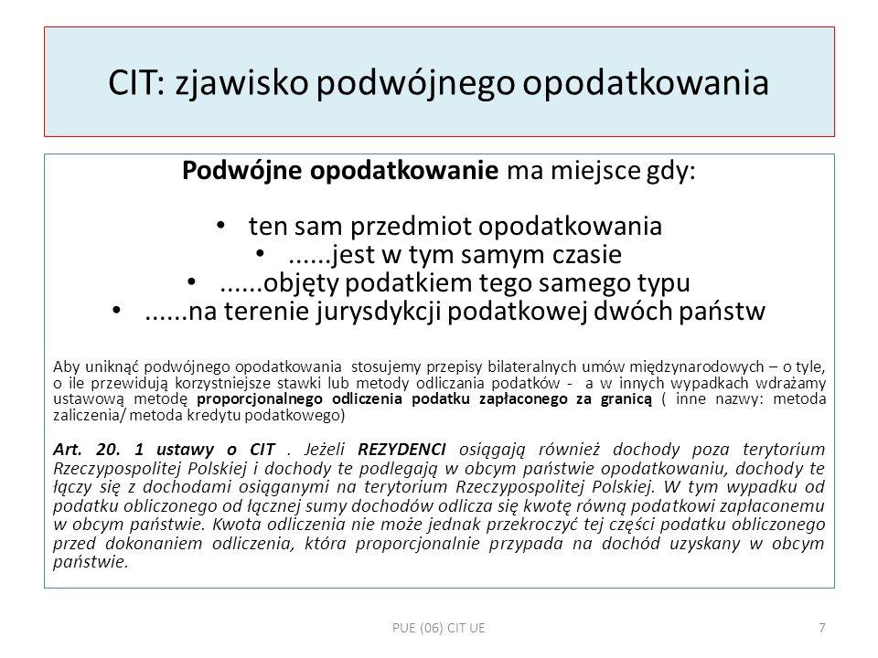 CIT: zjawisko podwójnego opodatkowania