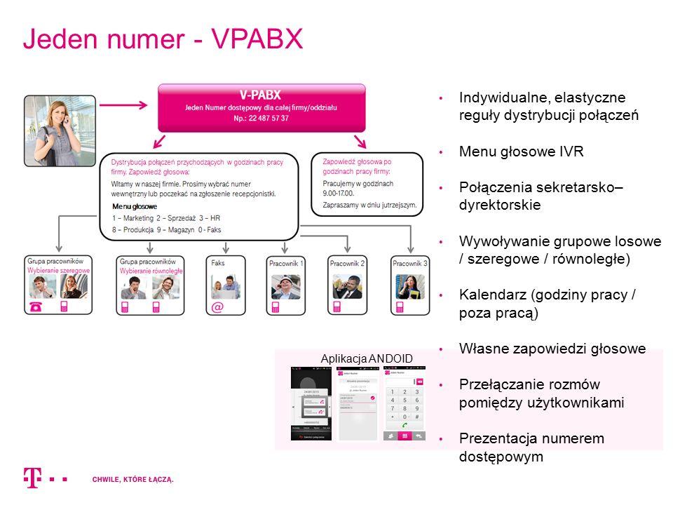 Jeden numer - VPABX Indywidualne, elastyczne reguły dystrybucji połączeń. Menu głosowe IVR. Połączenia sekretarsko–dyrektorskie.