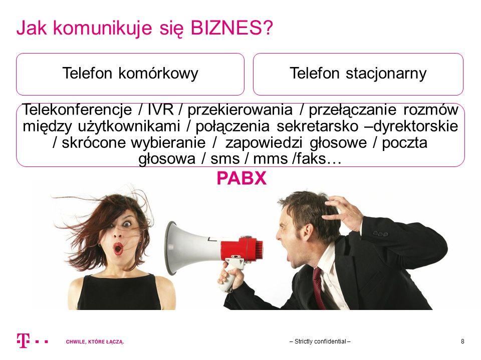Jak komunikuje się BIZNES