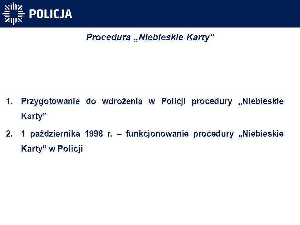 """Procedura """"Niebieskie Karty"""
