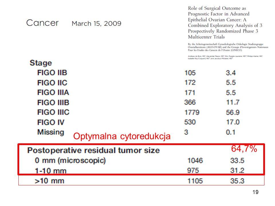 Optymalna cytoredukcja