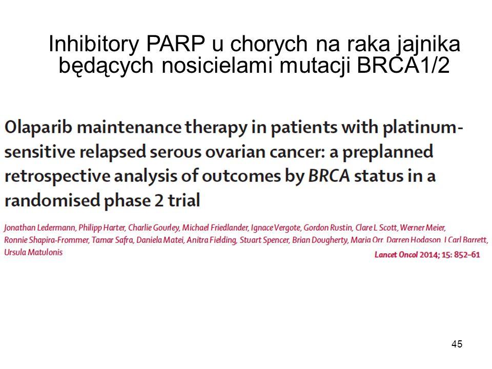 Inhibitory PARP u chorych na raka jajnika będących nosicielami mutacji BRCA1/2