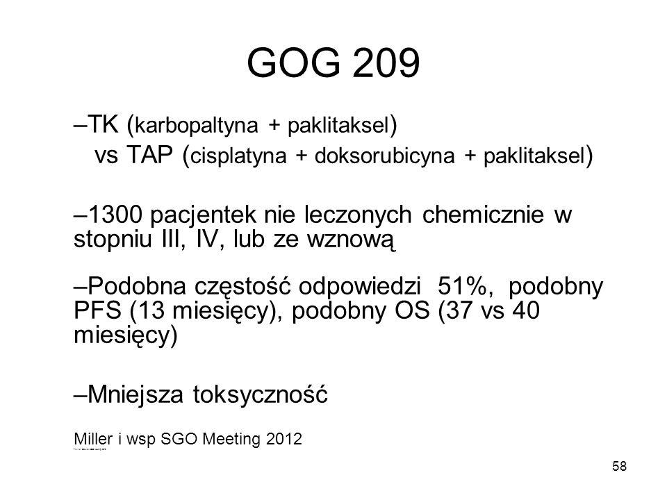 GOG 209 TK (karbopaltyna + paklitaksel)