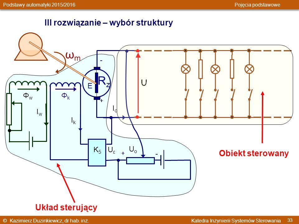 ωm Rz III rozwiązanie – wybór struktury Obiekt sterowany