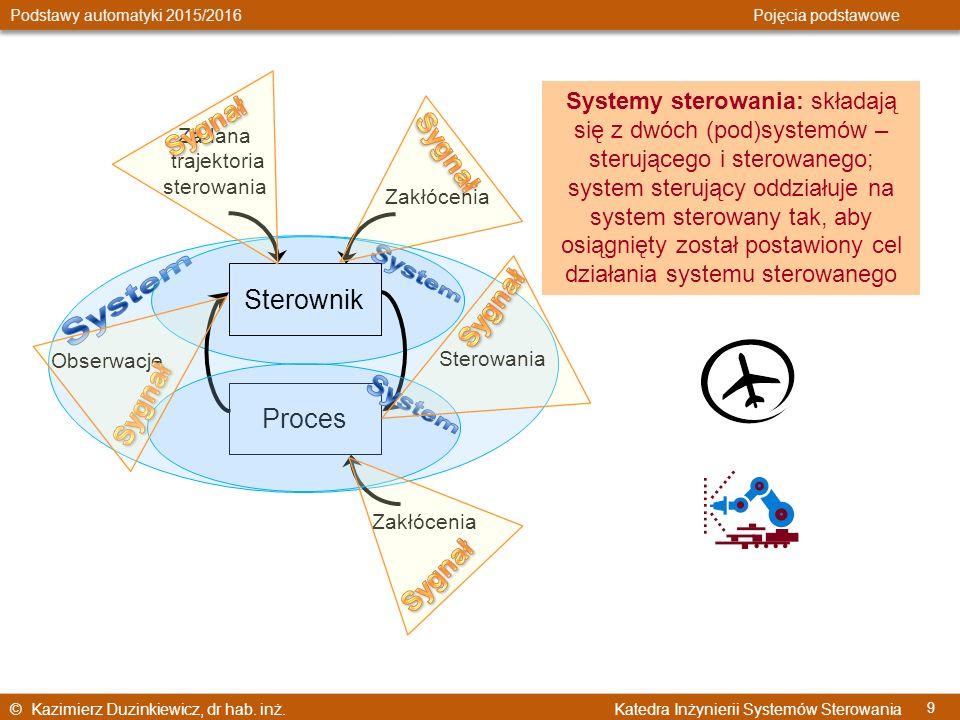System System System Sygnał Sygnał Sterownik Sygnał Sygnał Proces