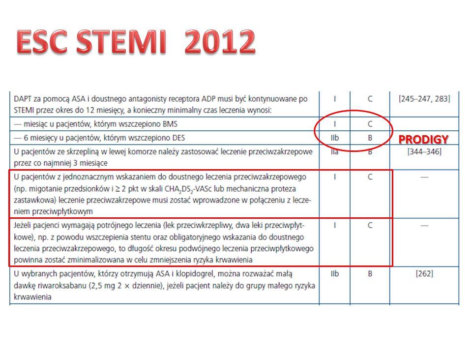 ESC STEMI 2012 PRODIGY