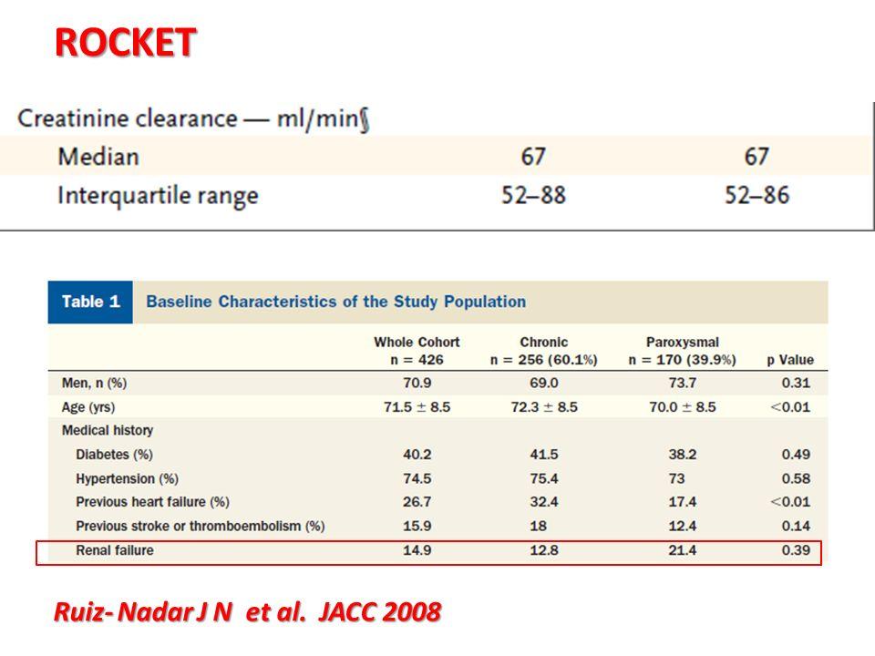 ROCKET Ruiz- Nadar J N et al. JACC 2008