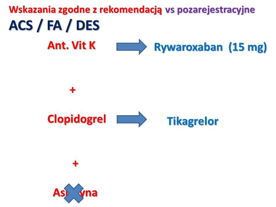 Ant. Vit K Rywaroxaban (15 mg) + Clopidogrel Aspiryna Tikagrelor