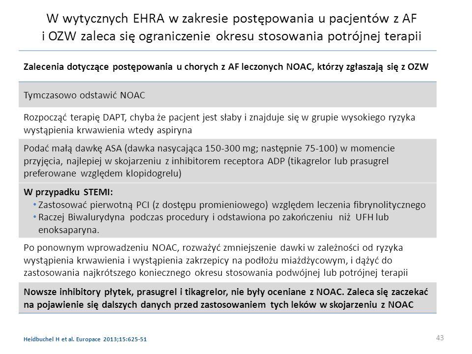 W wytycznych EHRA w zakresie postępowania u pacjentów z AF i OZW zaleca się ograniczenie okresu stosowania potrójnej terapii