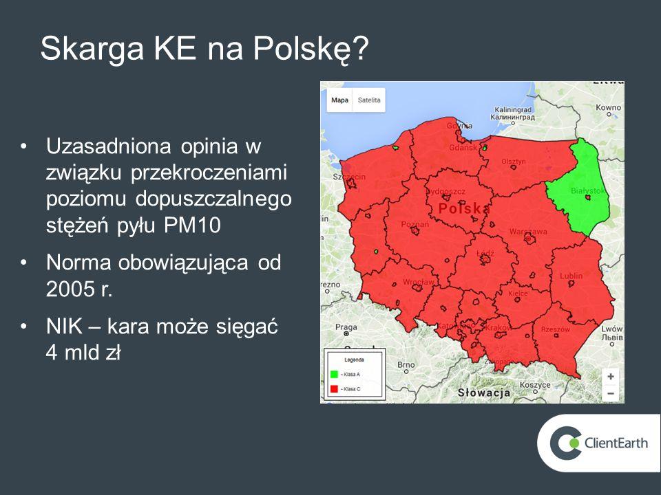 Skarga KE na Polskę Uzasadniona opinia w związku przekroczeniami poziomu dopuszczalnego stężeń pyłu PM10.