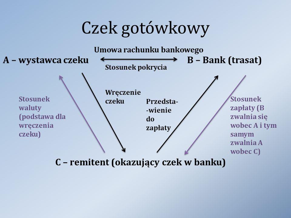 Czek gotówkowy A – wystawca czeku B – Bank (trasat)
