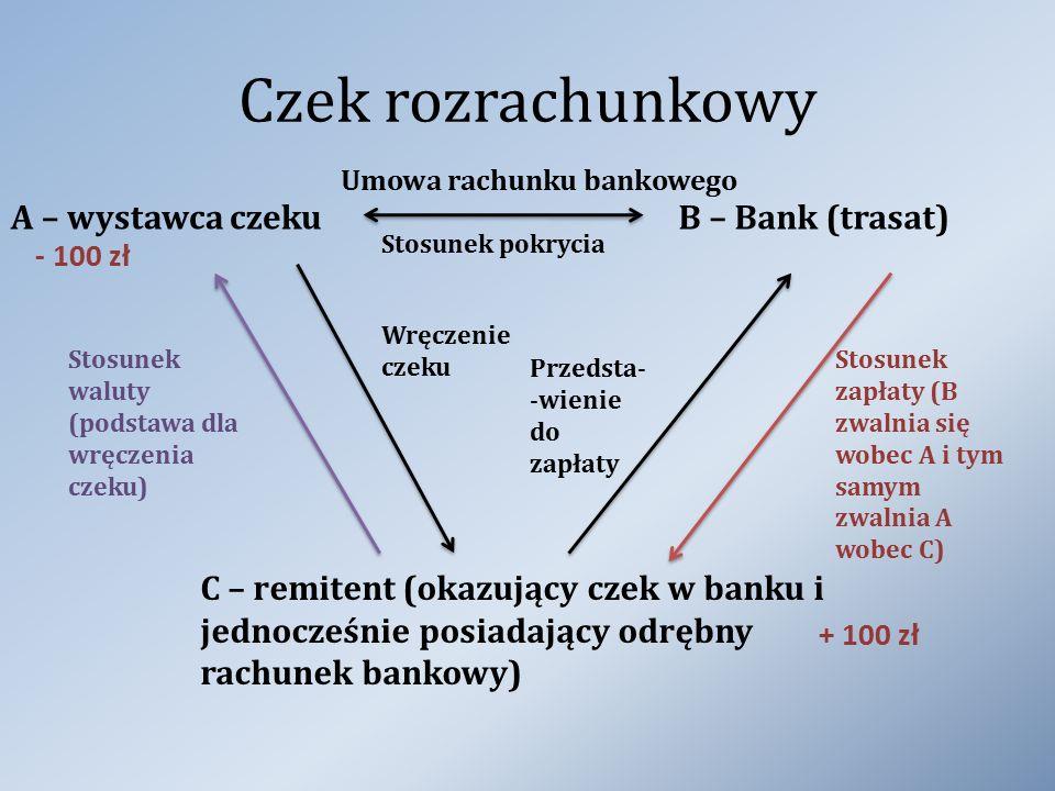 Czek rozrachunkowy A – wystawca czeku B – Bank (trasat)