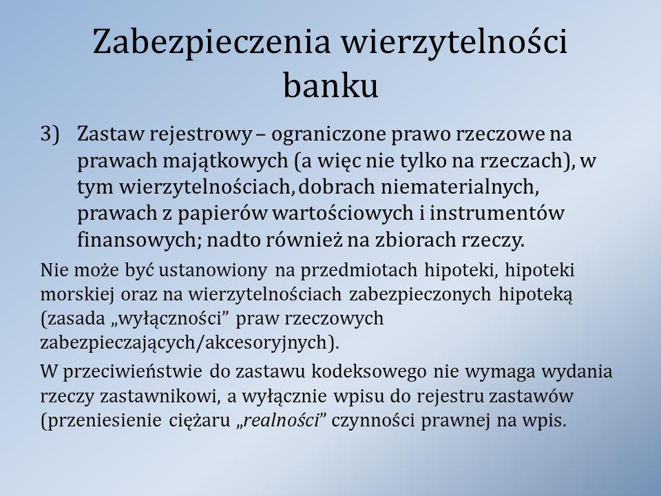 Zabezpieczenia wierzytelności banku