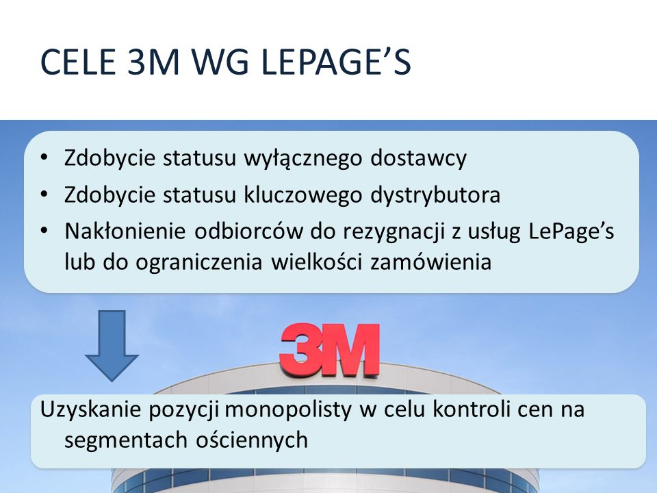 CELE 3M WG LEPAGE'S Zdobycie statusu wyłącznego dostawcy
