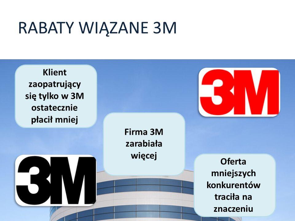 RABATY WIĄZANE 3M Klient zaopatrujący się tylko w 3M ostatecznie płacił mniej. Firma 3M zarabiała więcej.