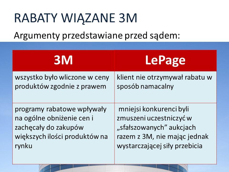 RABATY WIĄZANE 3M 3M LePage Argumenty przedstawiane przed sądem: