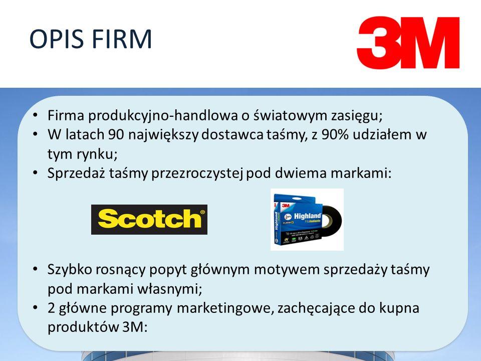 OPIS FIRM Firma produkcyjno-handlowa o światowym zasięgu;