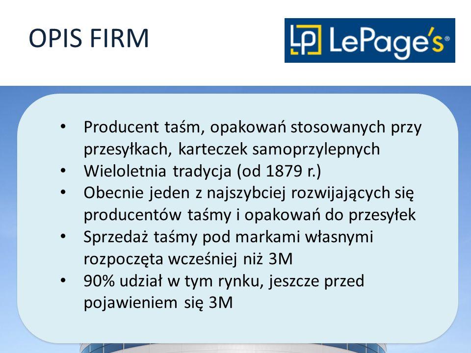 OPIS FIRM Producent taśm, opakowań stosowanych przy przesyłkach, karteczek samoprzylepnych. Wieloletnia tradycja (od 1879 r.)