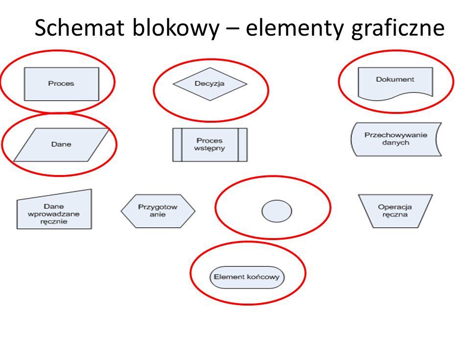 Schemat blokowy – elementy graficzne