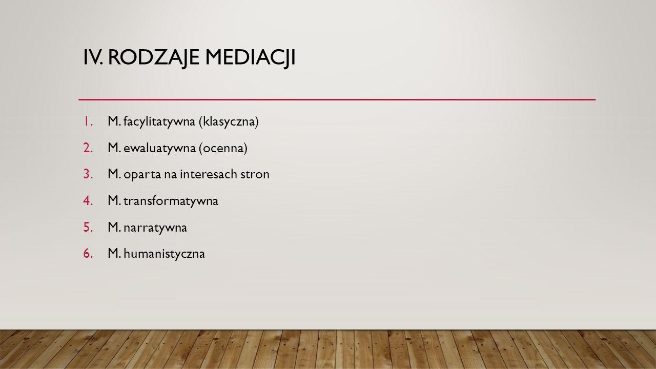 IV. Rodzaje mediacji M. facylitatywna (klasyczna)