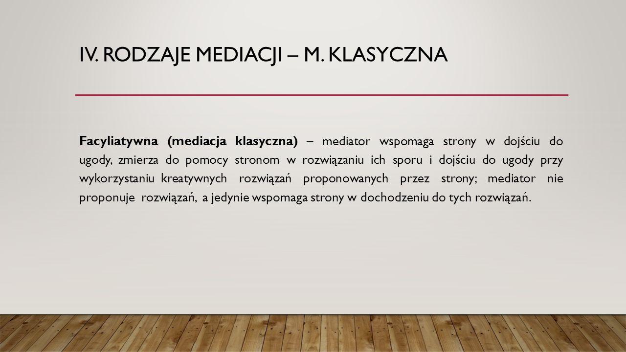 IV. Rodzaje mediacji – m. klasyczna