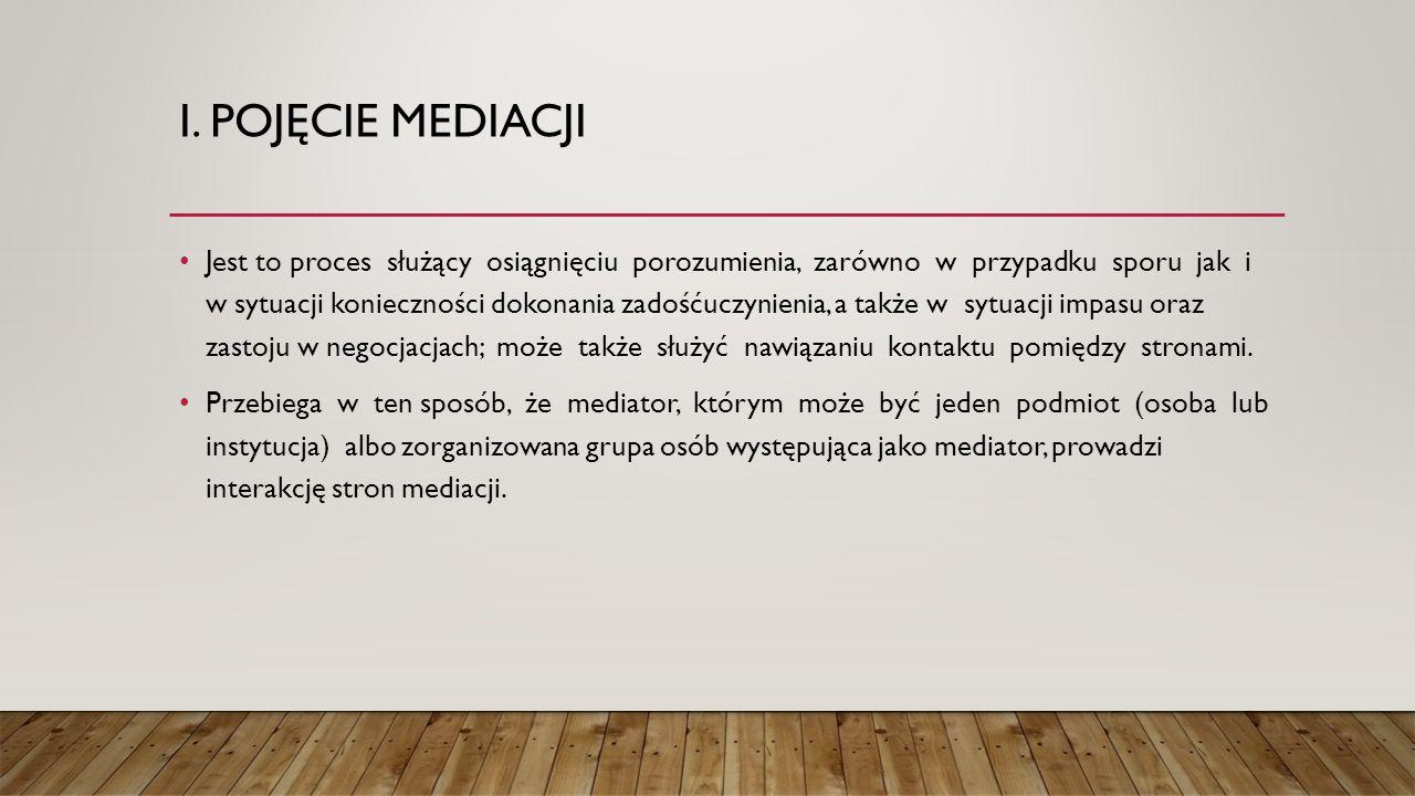 I. Pojęcie mediacji