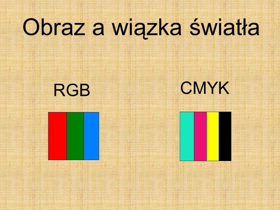 Obraz a wiązka światła RGB CMYK