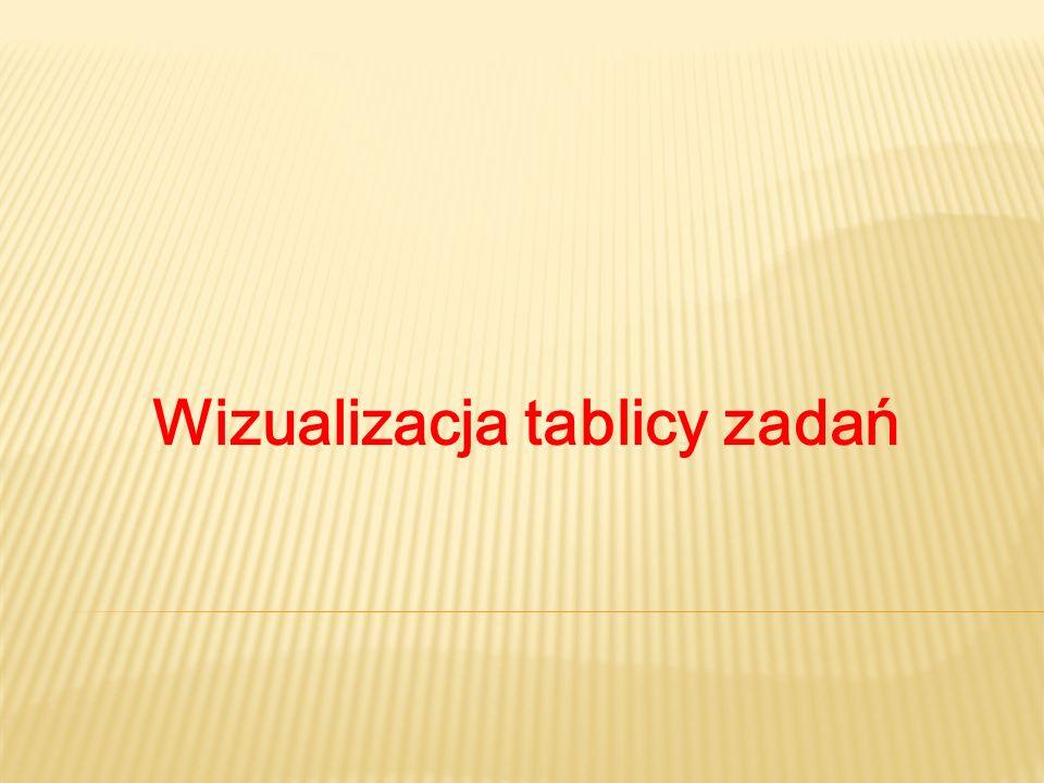 Wizualizacja tablicy zadań