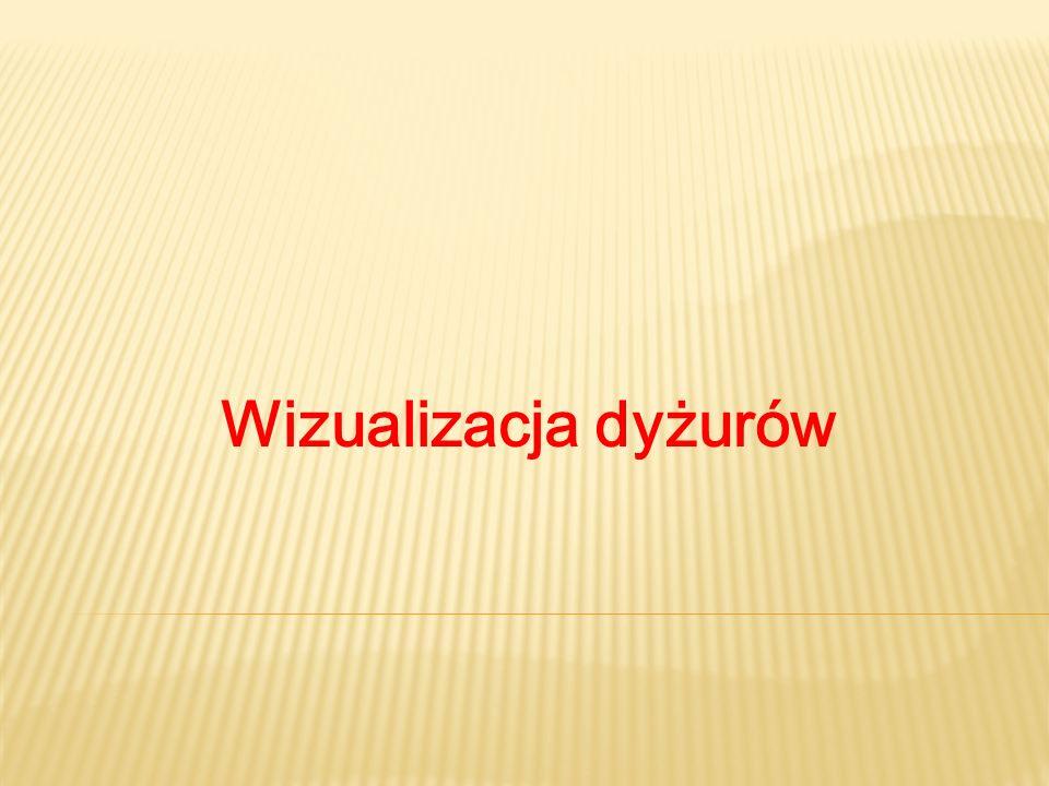 Wizualizacja dyżurów
