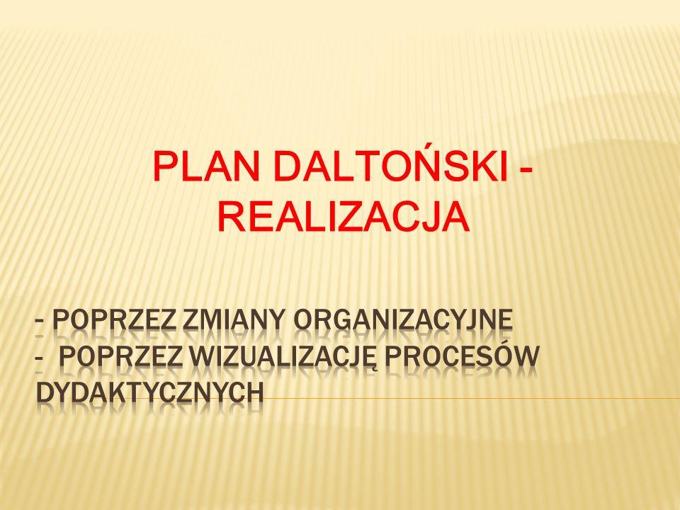 PLAN DALTOŃSKI - REALIZACJA