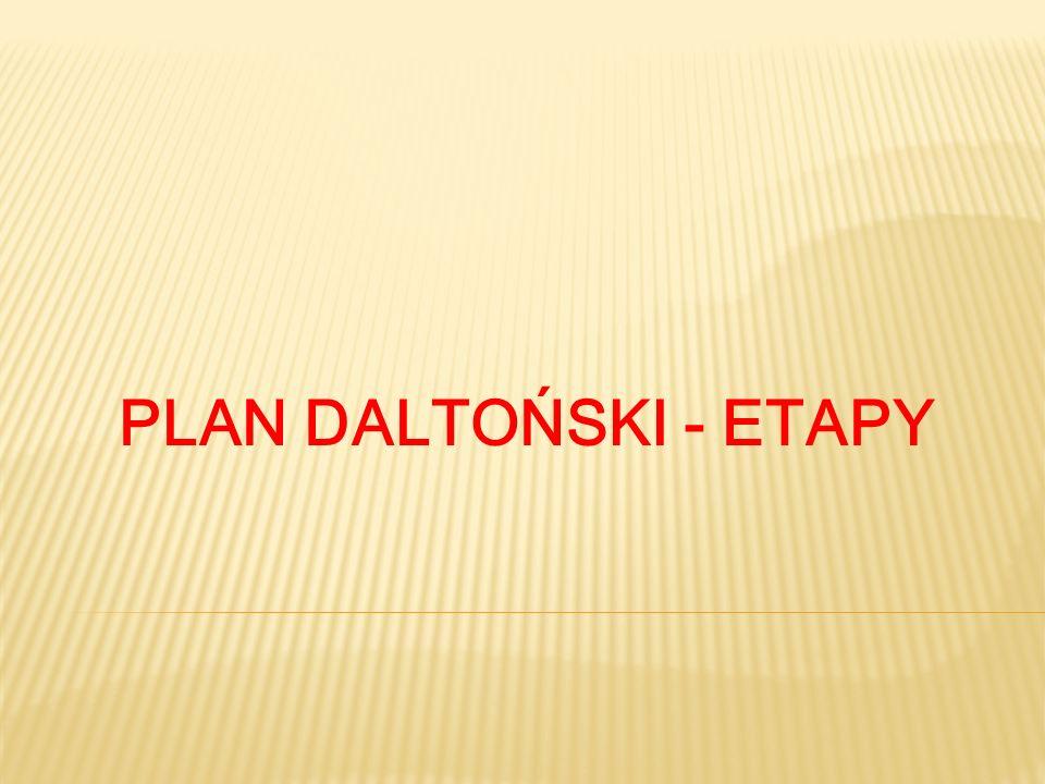 PLAN DALTOŃSKI - ETAPY