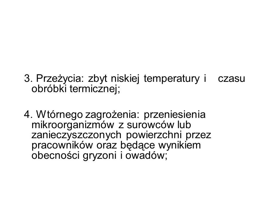 3. Przeżycia: zbyt niskiej temperatury i czasu obróbki termicznej;