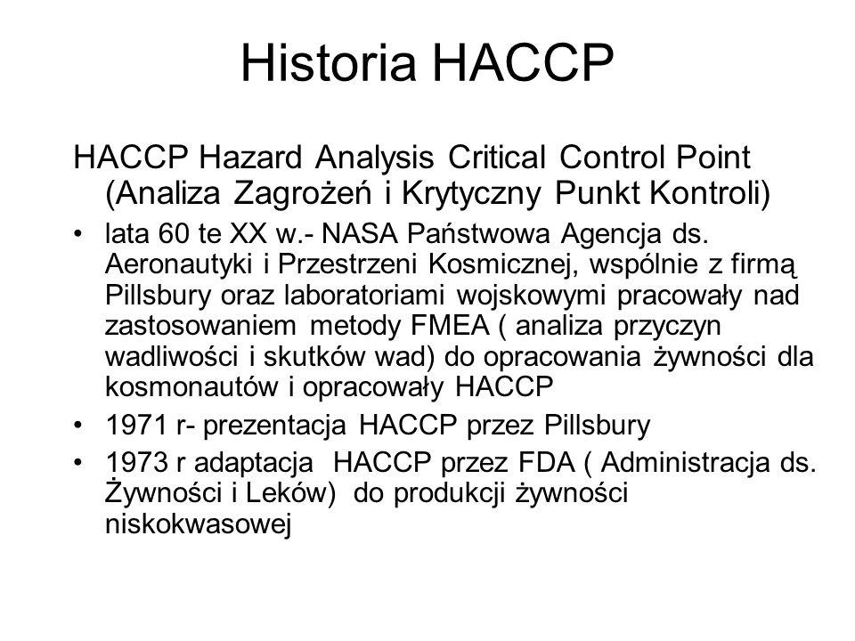 Historia HACCP HACCP Hazard Analysis Critical Control Point (Analiza Zagrożeń i Krytyczny Punkt Kontroli)