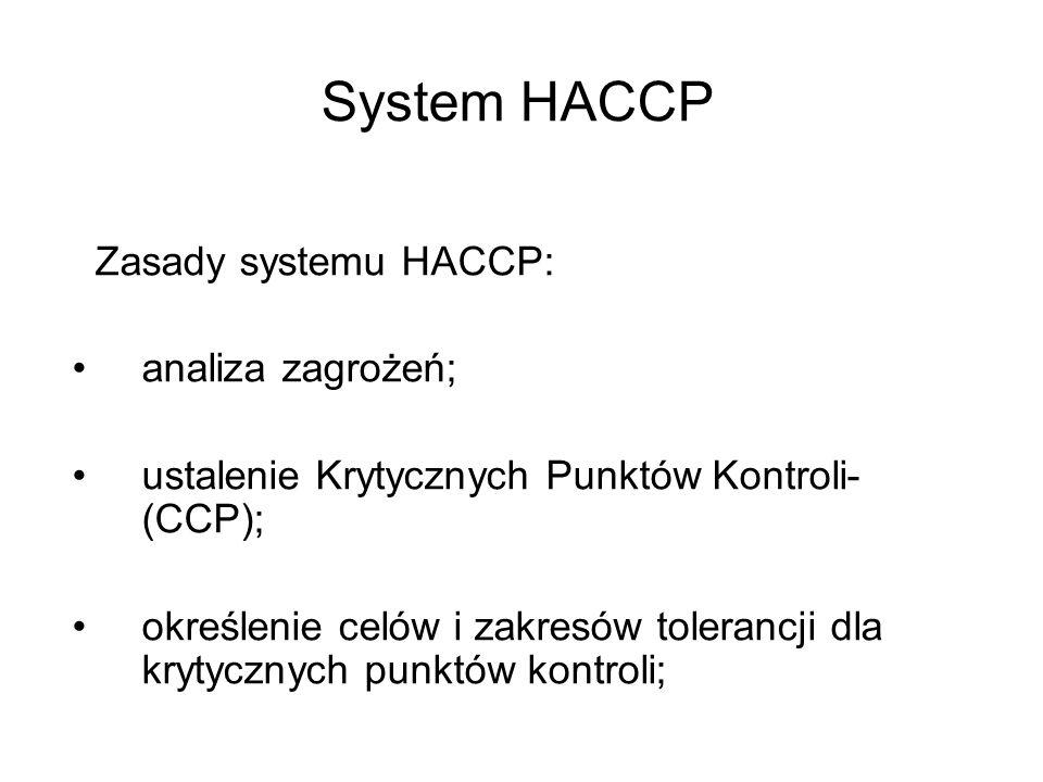 System HACCP Zasady systemu HACCP: analiza zagrożeń;